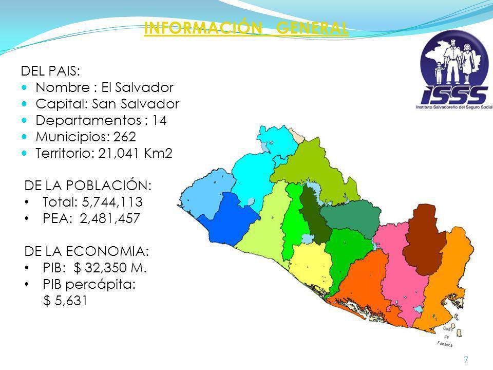 INFORMACIÓN GENERAL DEL PAIS: Nombre : El Salvador