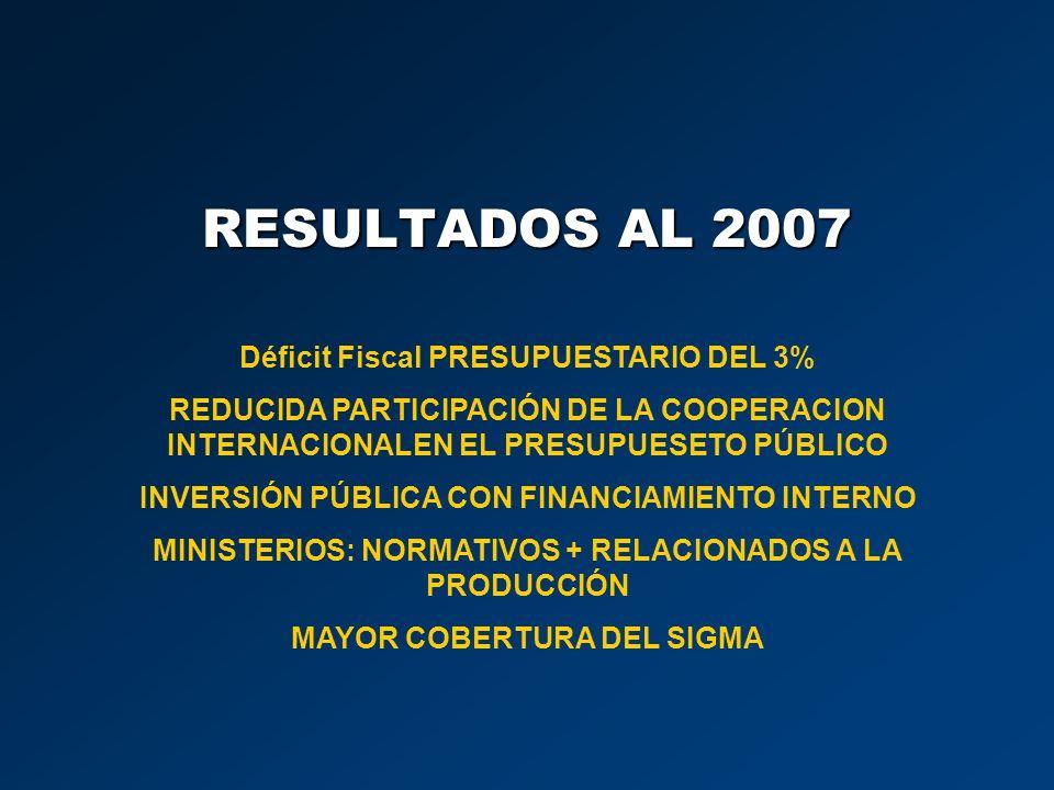 RESULTADOS AL 2007 Déficit Fiscal PRESUPUESTARIO DEL 3%