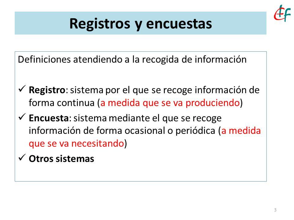 Registros y encuestas Definiciones atendiendo a la recogida de información.