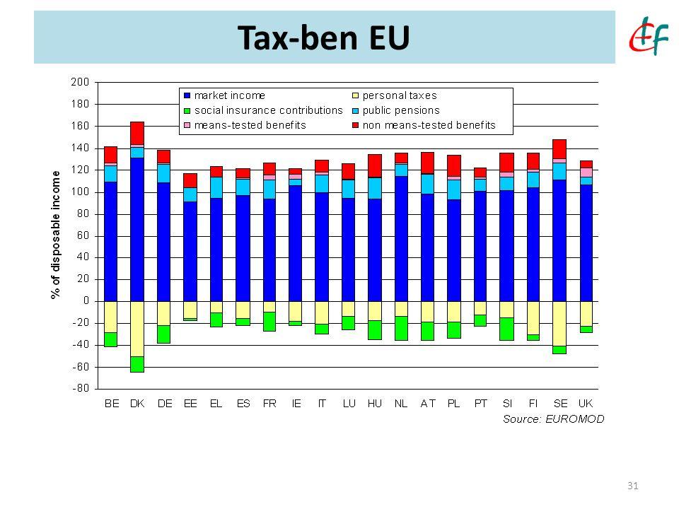 Tax-ben EU
