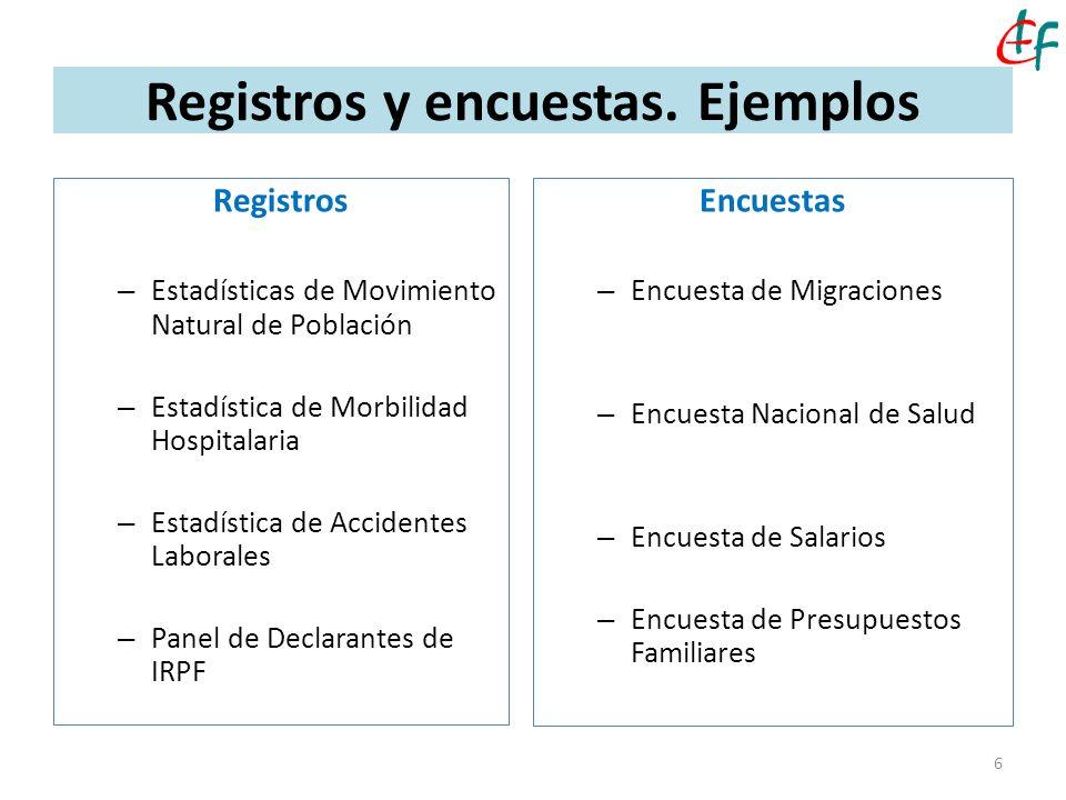 Registros y encuestas. Ejemplos