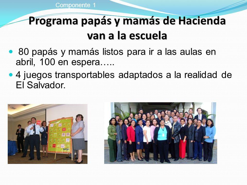 Programa papás y mamás de Hacienda van a la escuela