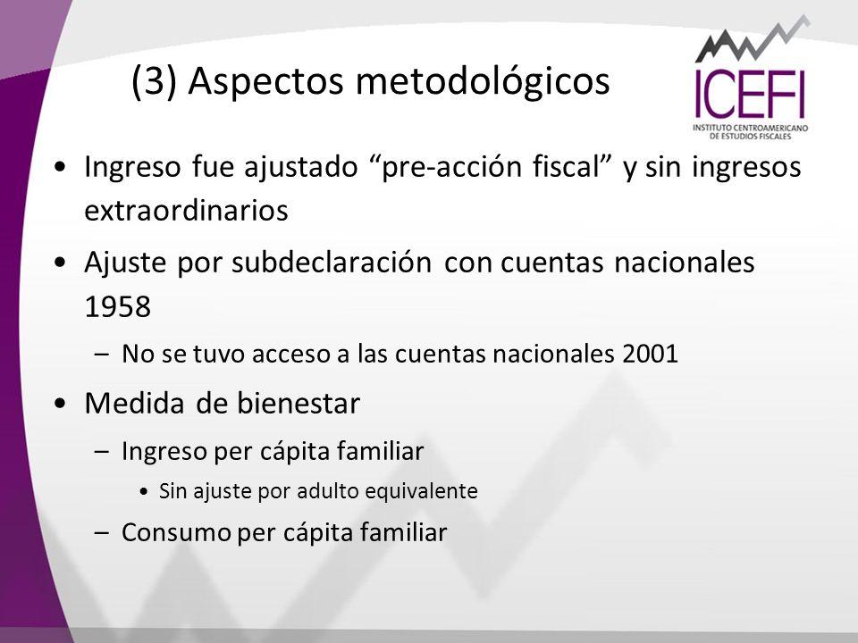 (3) Aspectos metodológicos