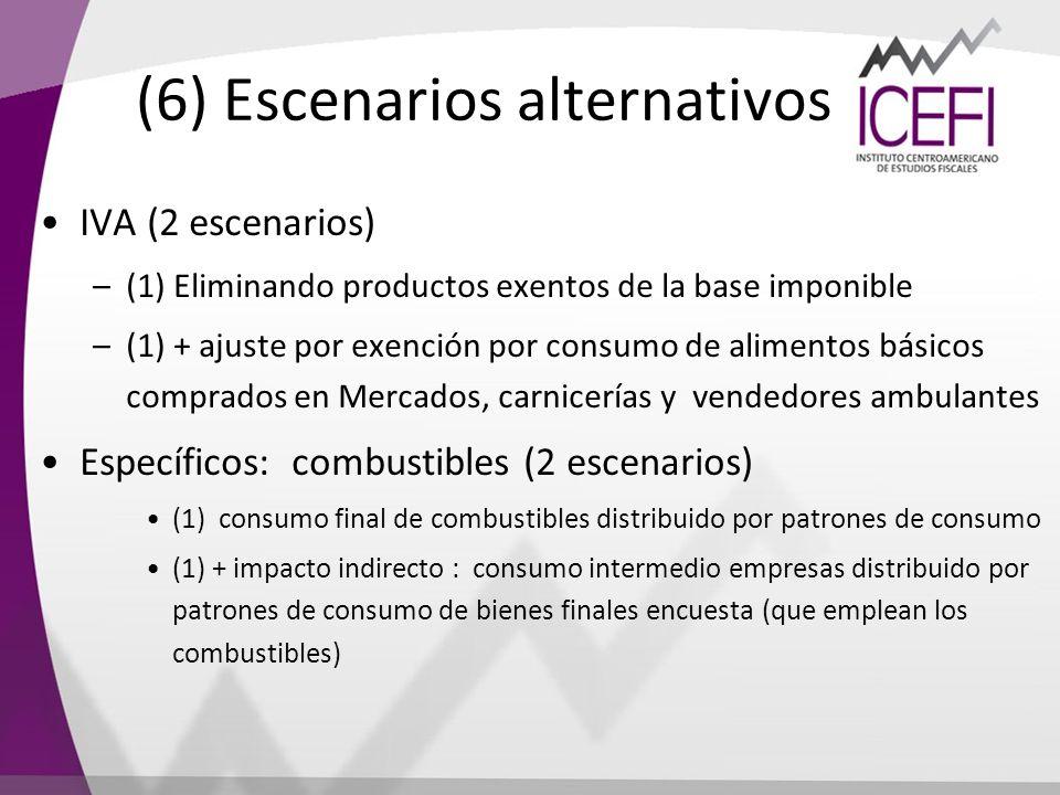 (6) Escenarios alternativos