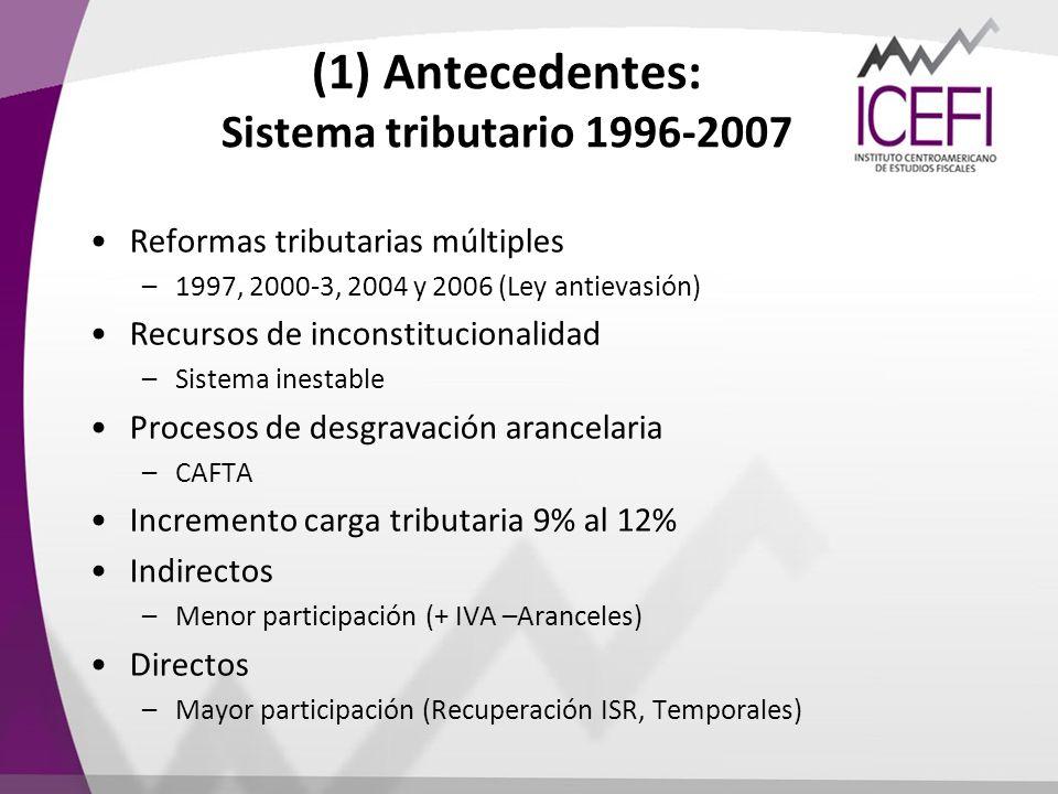 (1) Antecedentes: Sistema tributario 1996-2007