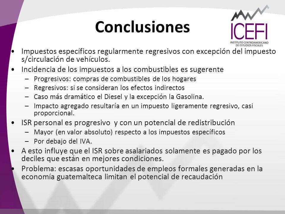Conclusiones Impuestos específicos regularmente regresivos con excepción del impuesto s/circulación de vehículos.