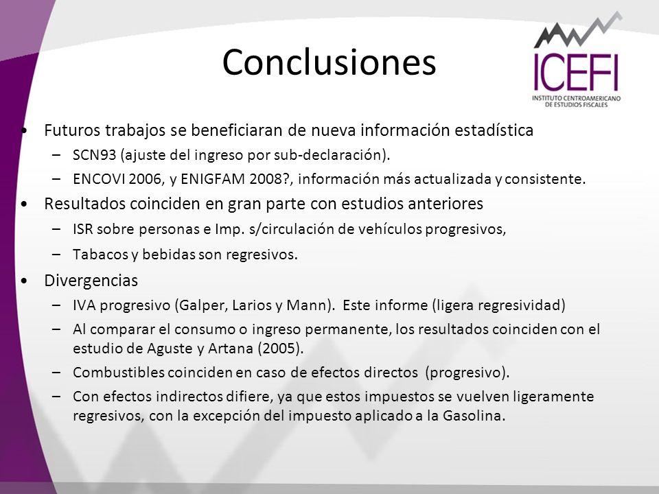 Conclusiones Futuros trabajos se beneficiaran de nueva información estadística. SCN93 (ajuste del ingreso por sub-declaración).
