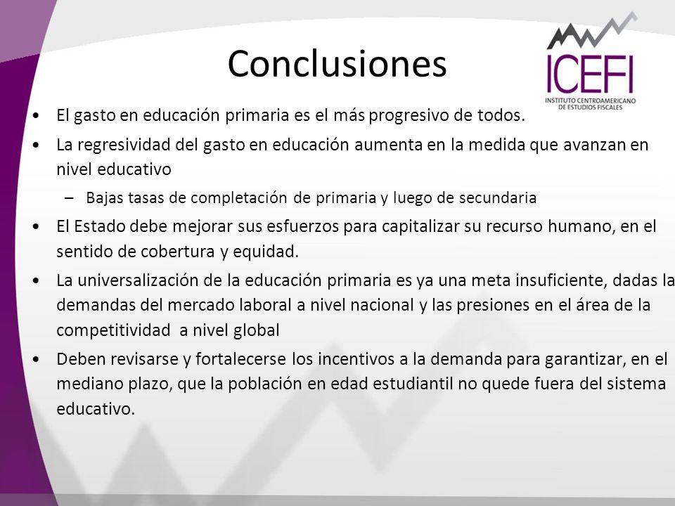 Conclusiones El gasto en educación primaria es el más progresivo de todos.