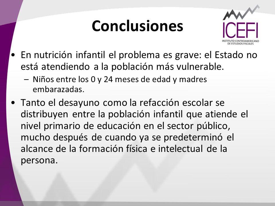 Conclusiones En nutrición infantil el problema es grave: el Estado no está atendiendo a la población más vulnerable.
