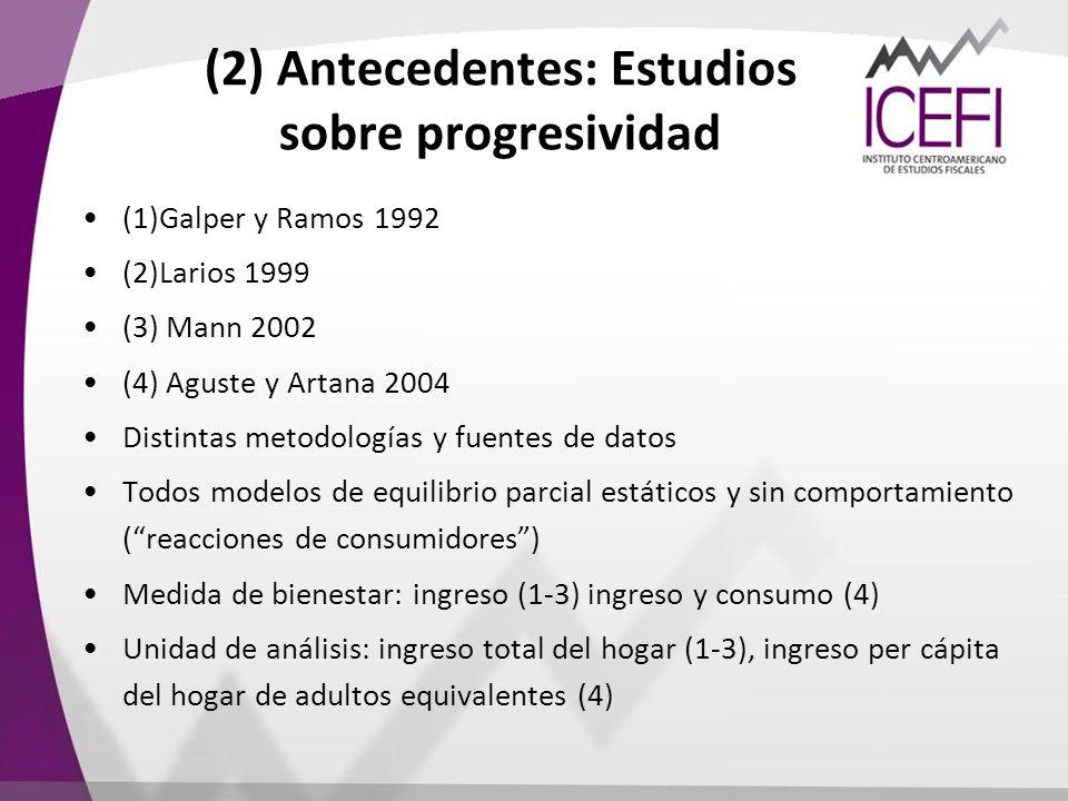 (2) Antecedentes: Estudios sobre progresividad