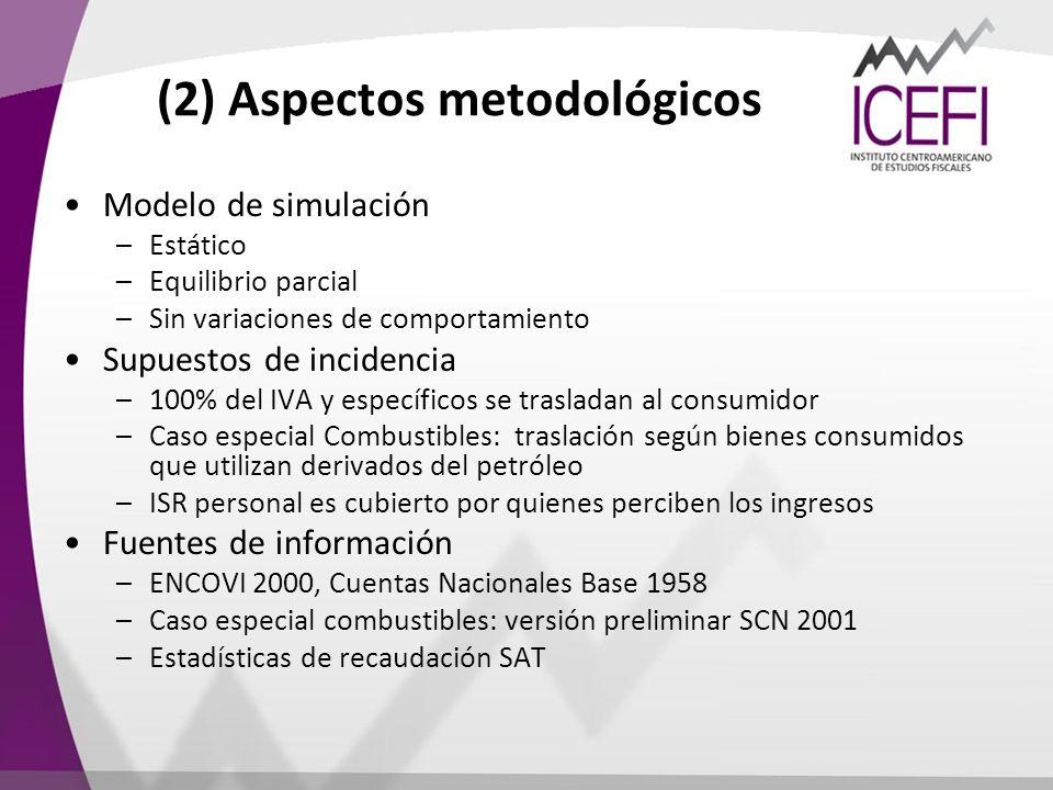 (2) Aspectos metodológicos