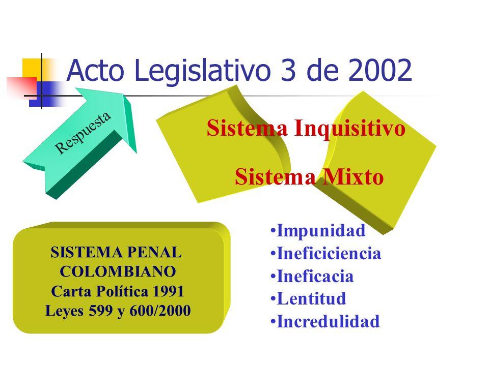 Acto Legislativo 3 de 2002 Sistema Inquisitivo Sistema Mixto Impunidad