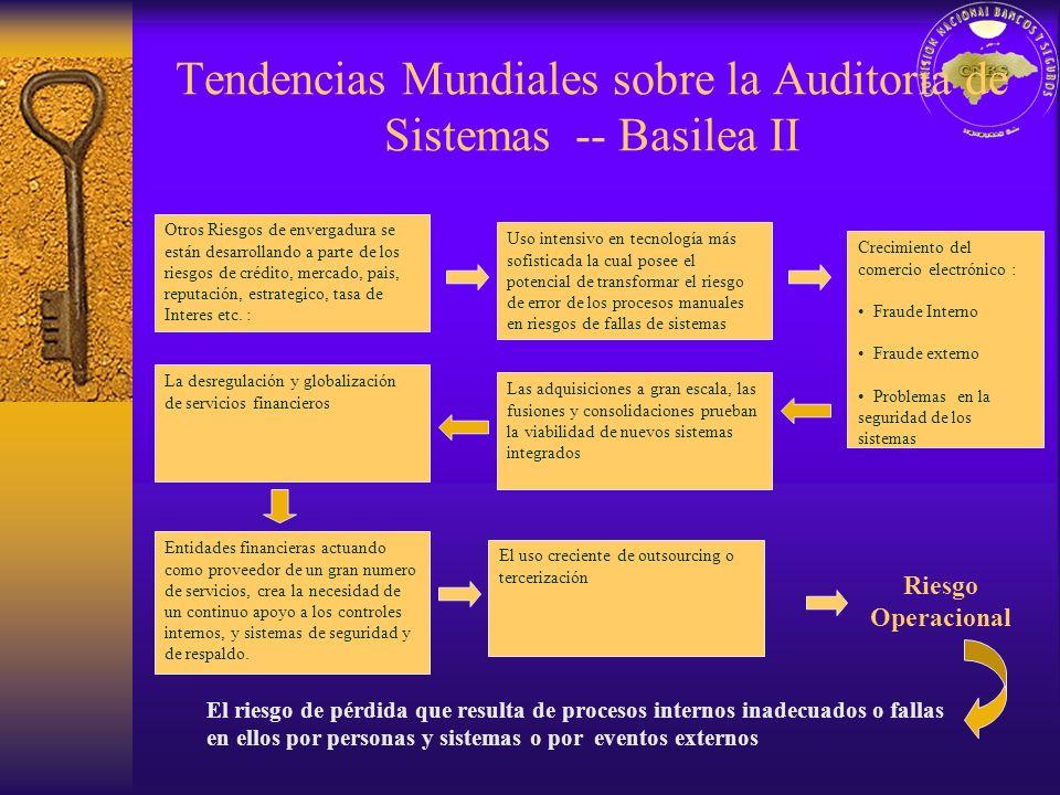 Tendencias Mundiales sobre la Auditoria de Sistemas -- Basilea II