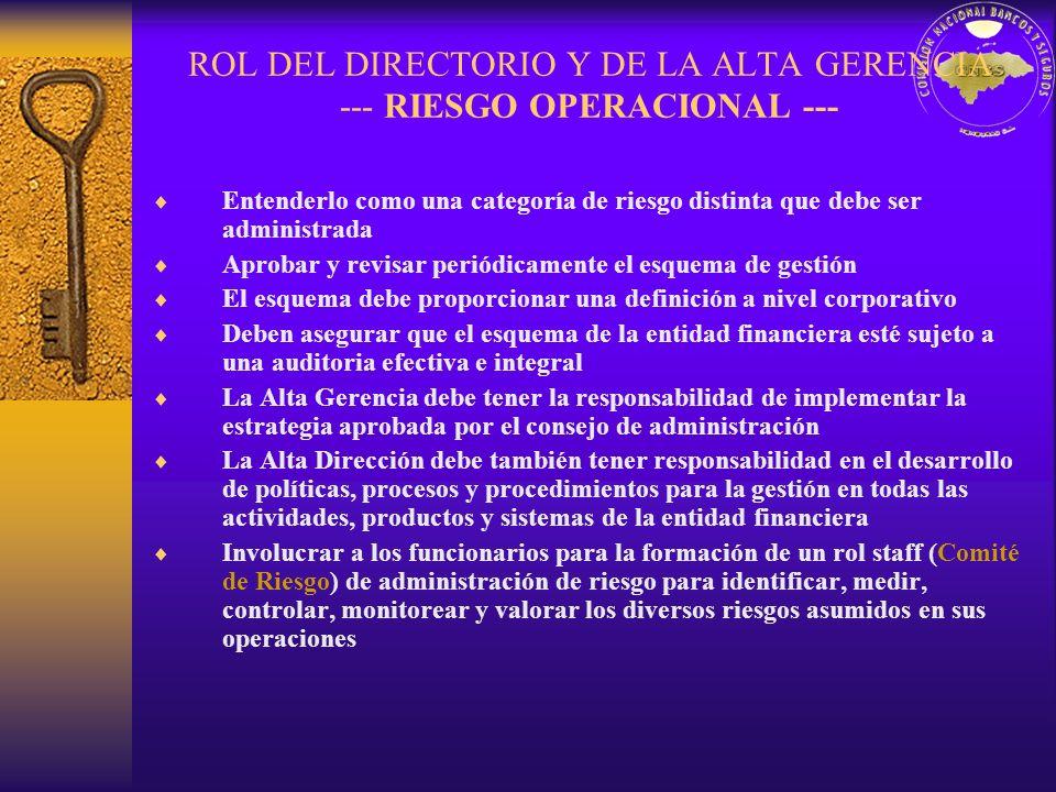 ROL DEL DIRECTORIO Y DE LA ALTA GERENCIA --- RIESGO OPERACIONAL ---