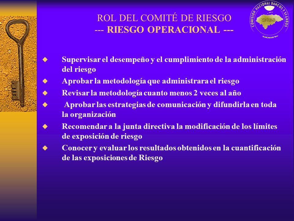 ROL DEL COMITÉ DE RIESGO --- RIESGO OPERACIONAL ---