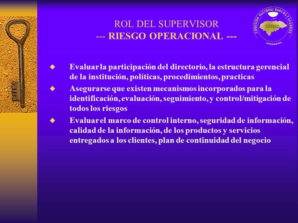 ROL DEL SUPERVISOR --- RIESGO OPERACIONAL ---