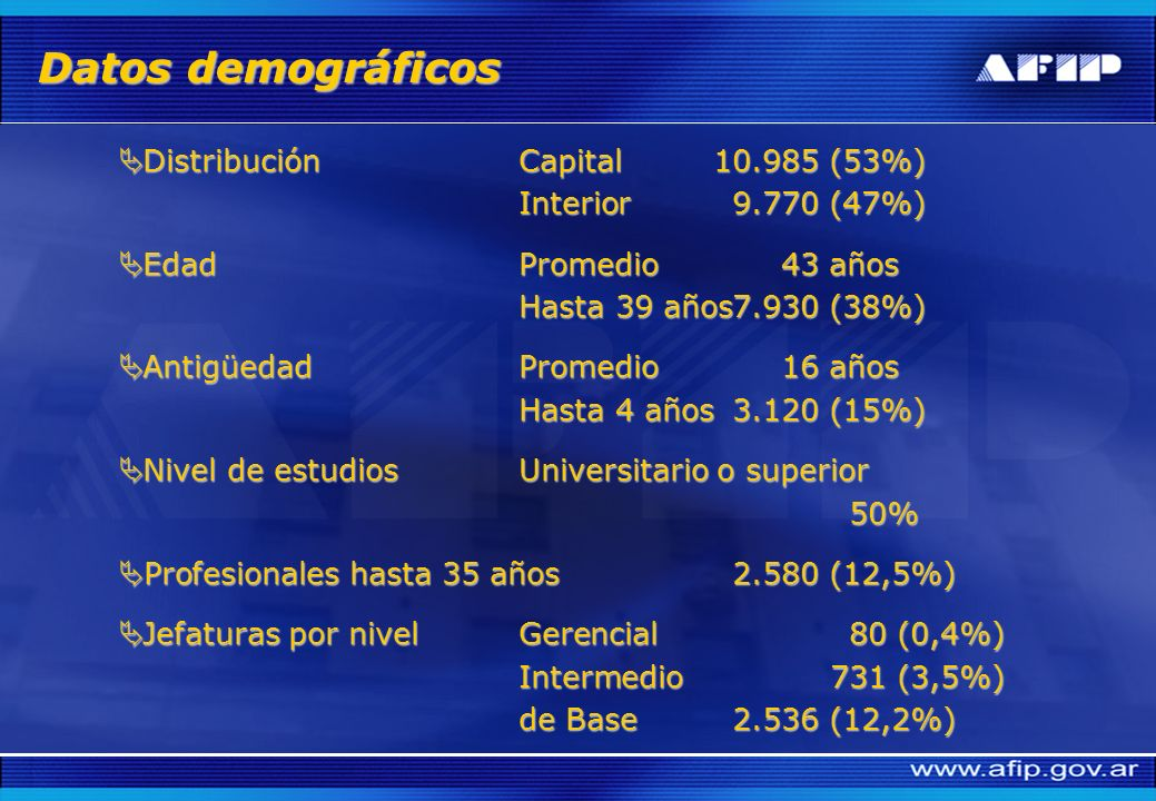 Datos demográficosDistribución Capital 10.985 (53%) Interior 9.770 (47%) Edad Promedio 43 años Hasta 39 años 7.930 (38%)