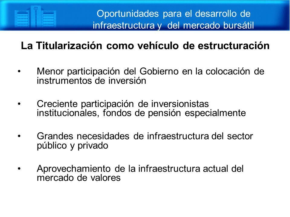 La Titularización como vehículo de estructuración