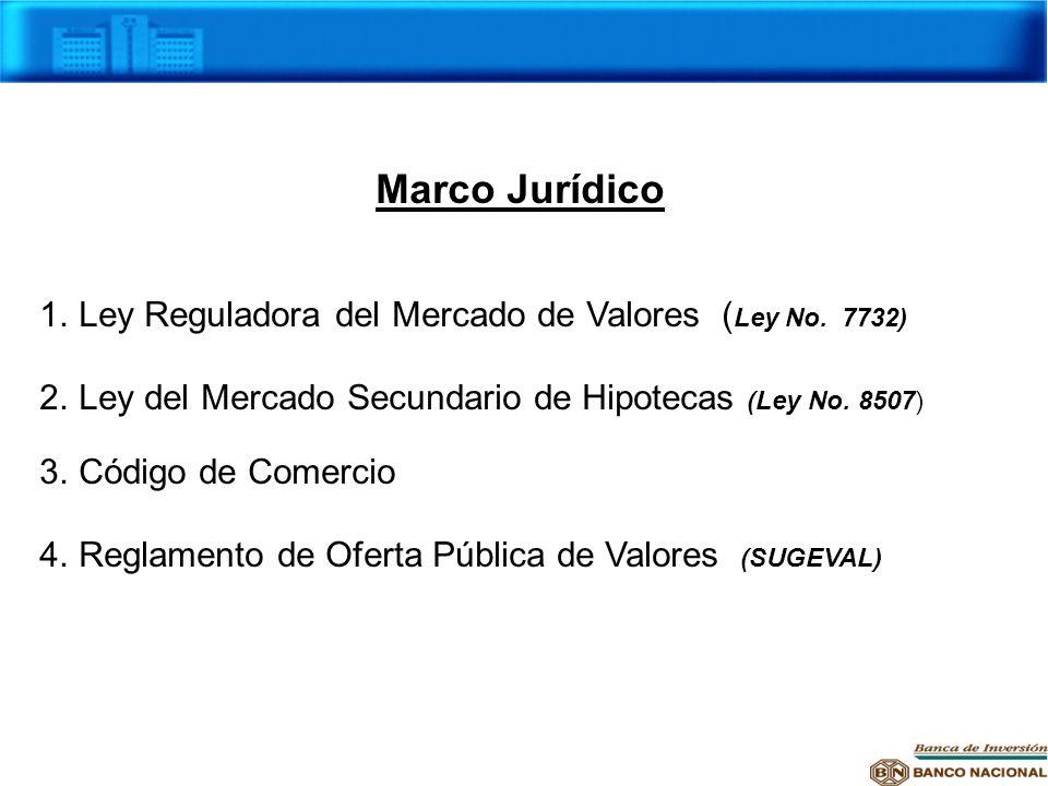 Marco Jurídico Ley Reguladora del Mercado de Valores (Ley No. 7732)
