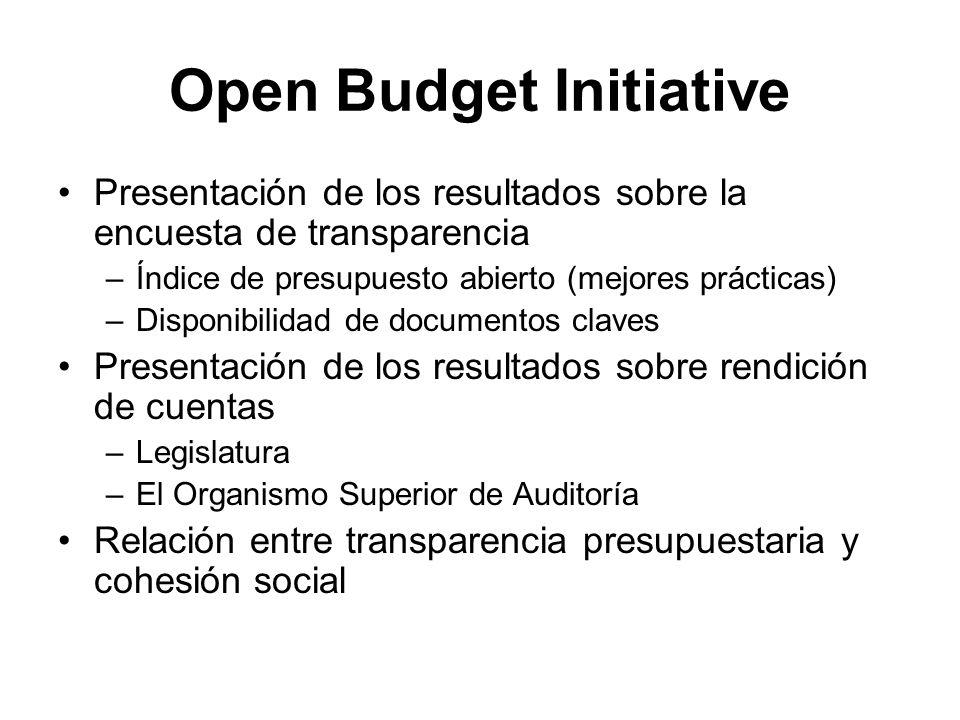 Open Budget Initiative