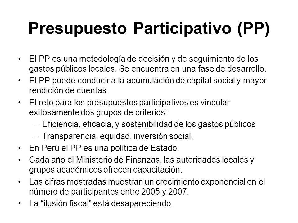 Presupuesto Participativo (PP)