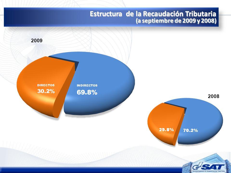 2009 2008