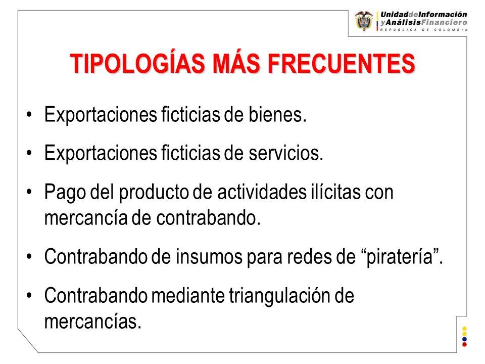 TIPOLOGÍAS MÁS FRECUENTES