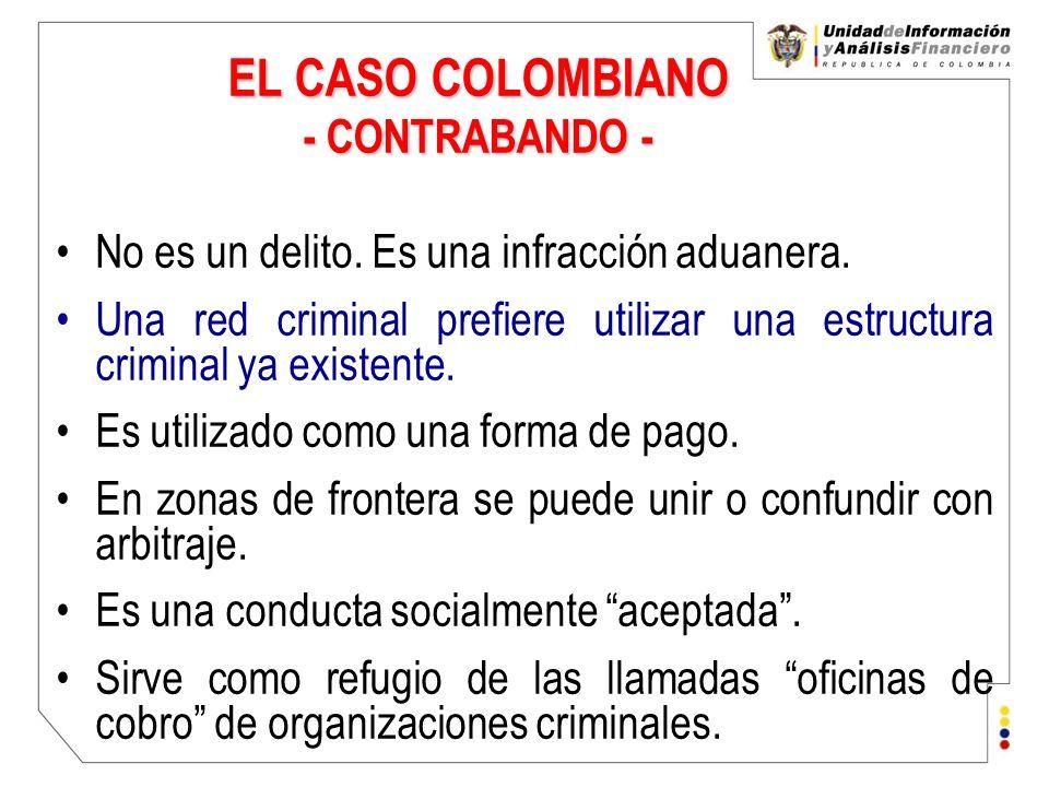 EL CASO COLOMBIANO - CONTRABANDO -