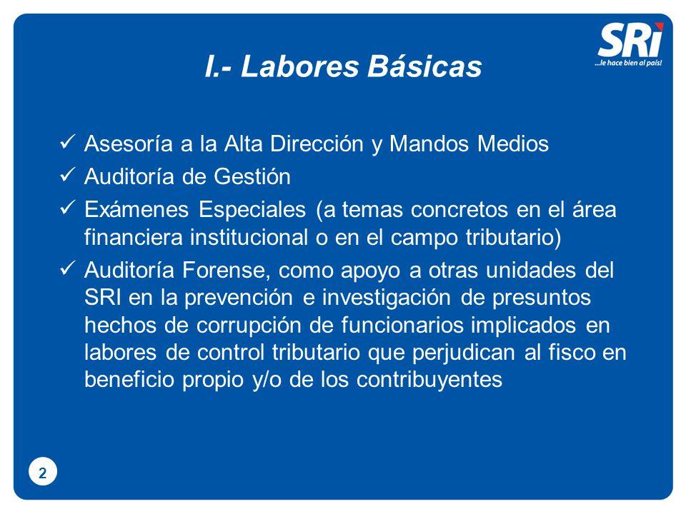 I.- Labores Básicas Asesoría a la Alta Dirección y Mandos Medios
