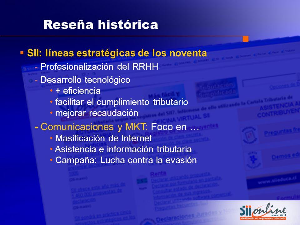 Reseña histórica SII: líneas estratégicas de los noventa