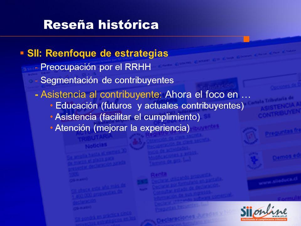 Reseña histórica SII: Reenfoque de estrategias