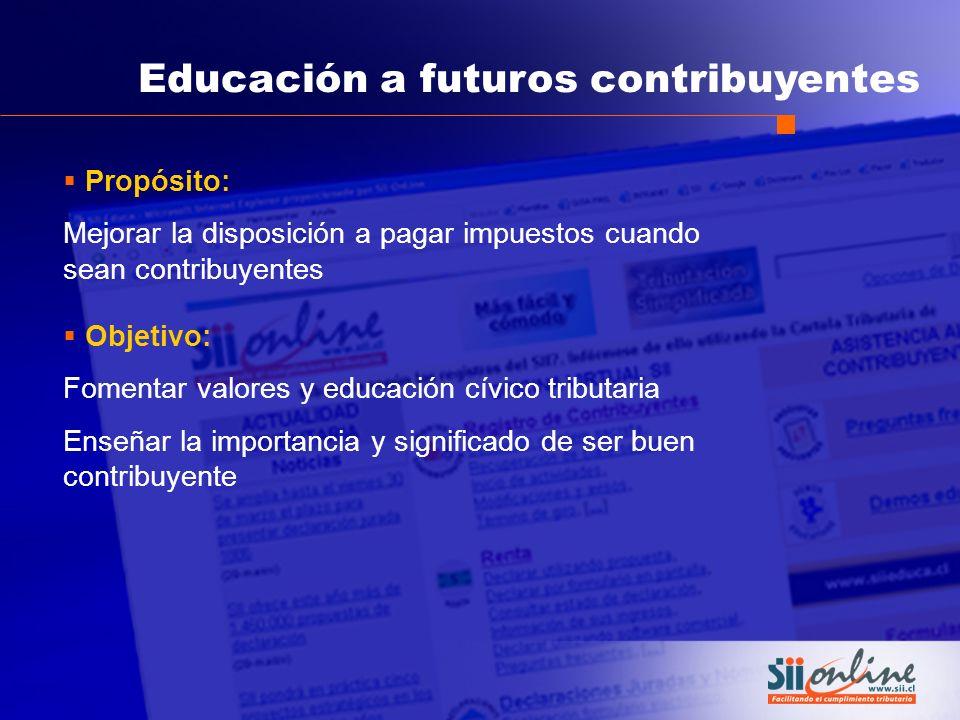 Educación a futuros contribuyentes