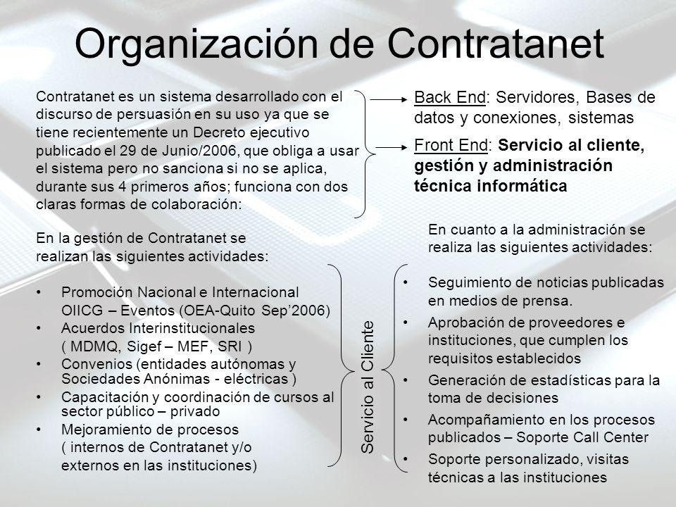 Organización de Contratanet