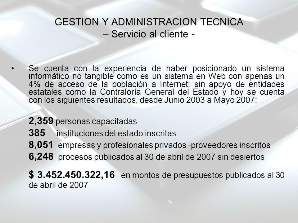 GESTION Y ADMINISTRACION TECNICA – Servicio al cliente -