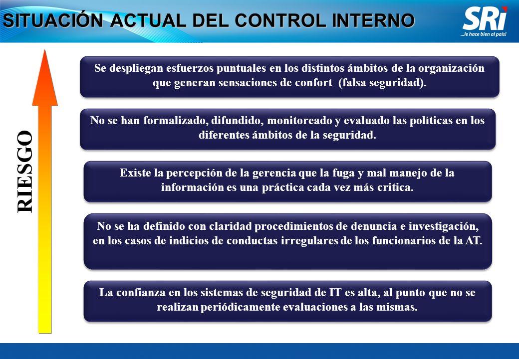 SITUACIÓN ACTUAL DEL CONTROL INTERNO
