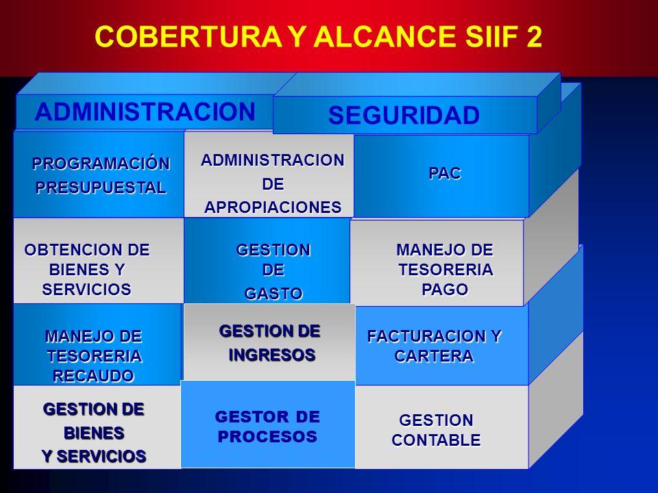 COBERTURA Y ALCANCE SIIF 2