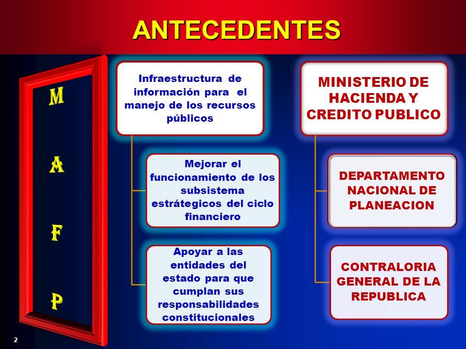 ANTECEDENTES M A F P MINISTERIO DE HACIENDA Y CREDITO PUBLICO