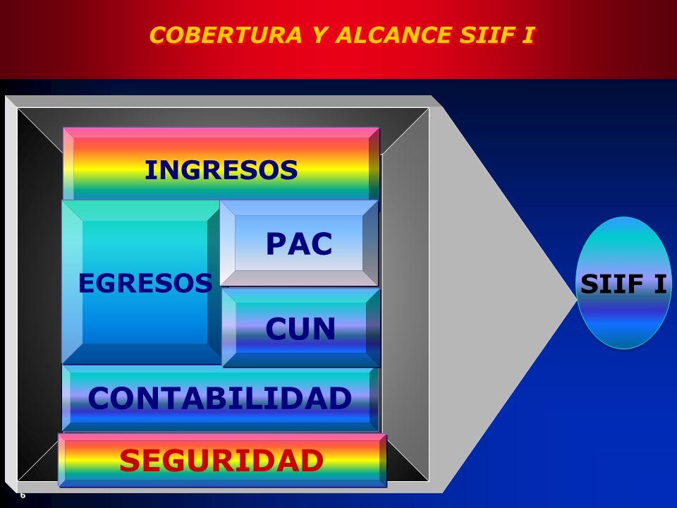 COBERTURA Y ALCANCE SIIF I