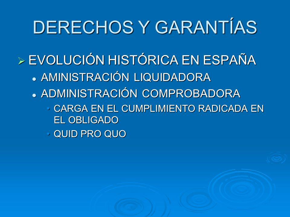 DERECHOS Y GARANTÍAS EVOLUCIÓN HISTÓRICA EN ESPAÑA