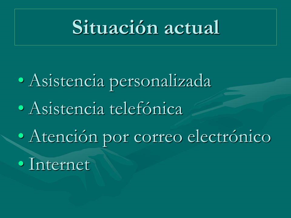 Situación actual Asistencia personalizada Asistencia telefónica