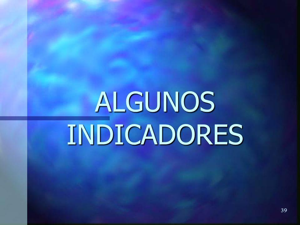 ALGUNOS INDICADORES