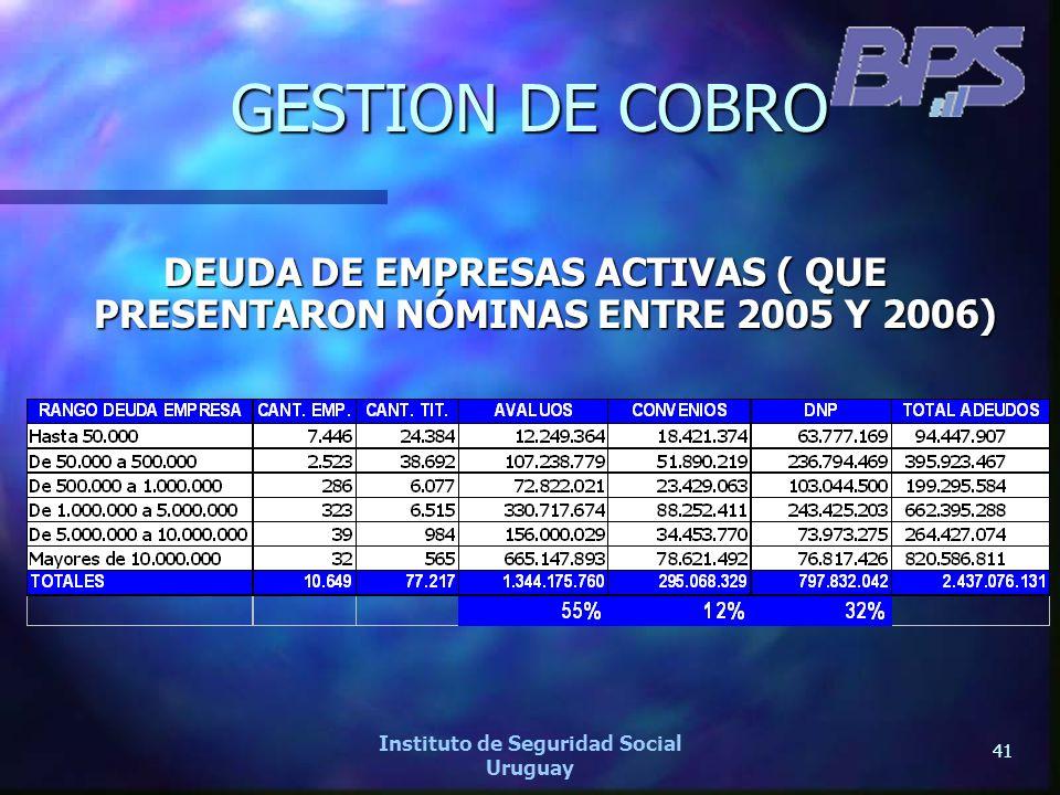GESTION DE COBRO DEUDA DE EMPRESAS ACTIVAS ( QUE PRESENTARON NÓMINAS ENTRE 2005 Y 2006) Instituto de Seguridad Social.