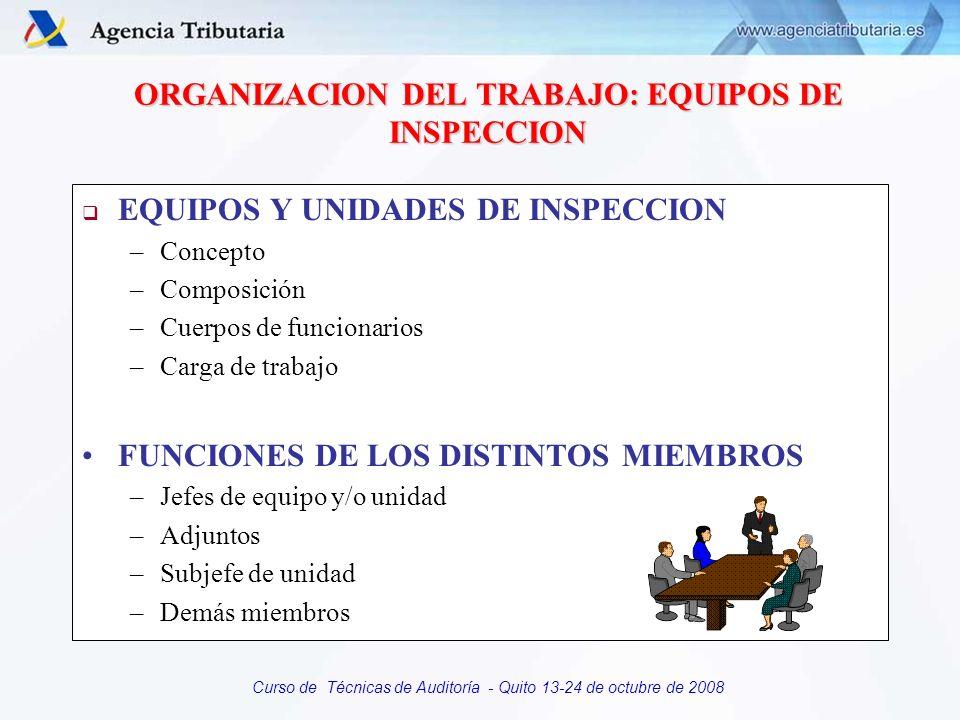 ORGANIZACION DEL TRABAJO: EQUIPOS DE INSPECCION