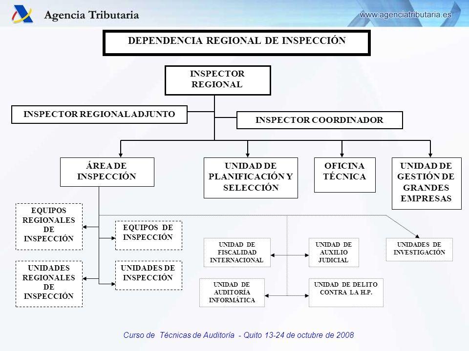 DEPENDENCIA REGIONAL DE INSPECCIÓN