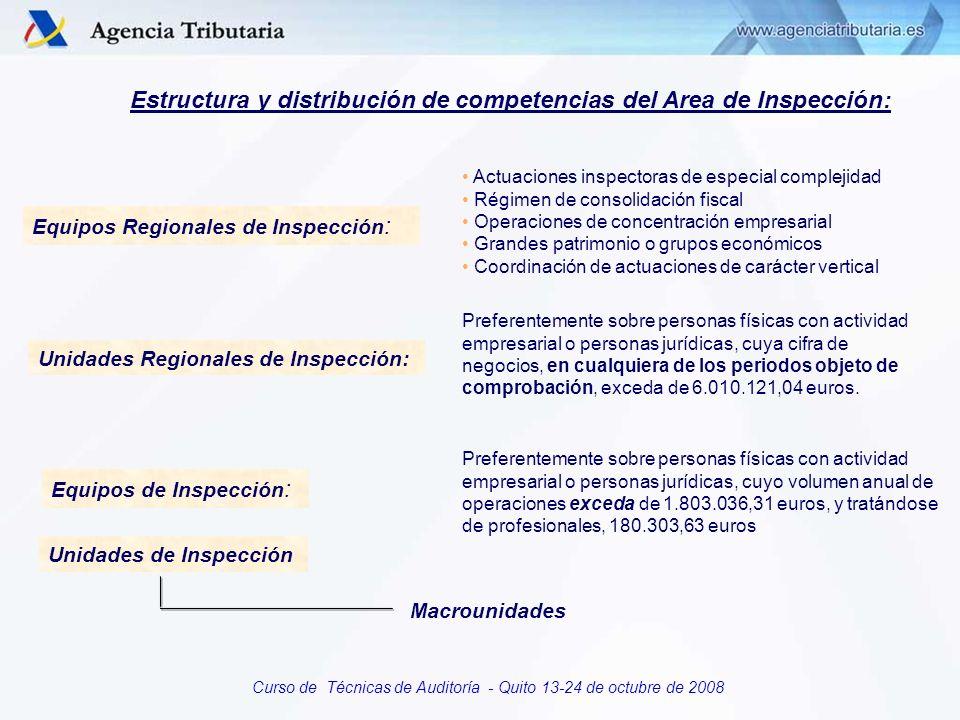 Estructura y distribución de competencias del Area de Inspección: