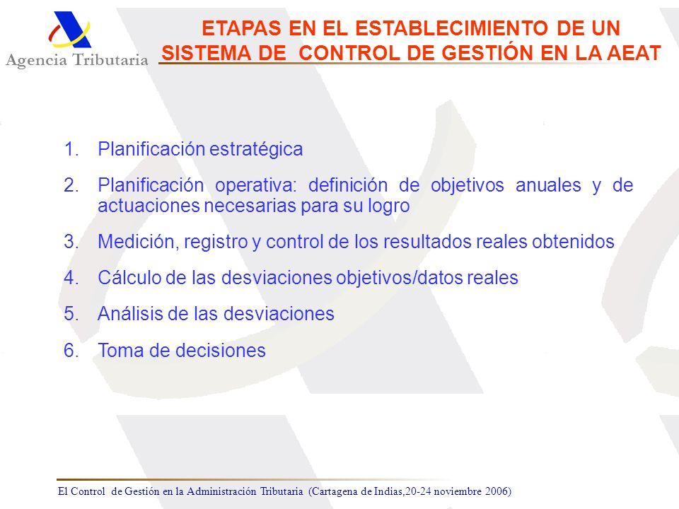 Agencia Tributaria ETAPAS EN EL ESTABLECIMIENTO DE UN SISTEMA DE CONTROL DE GESTIÓN EN LA AEAT. Planificación estratégica.
