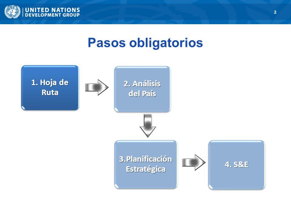 3.Planificación Estratégica
