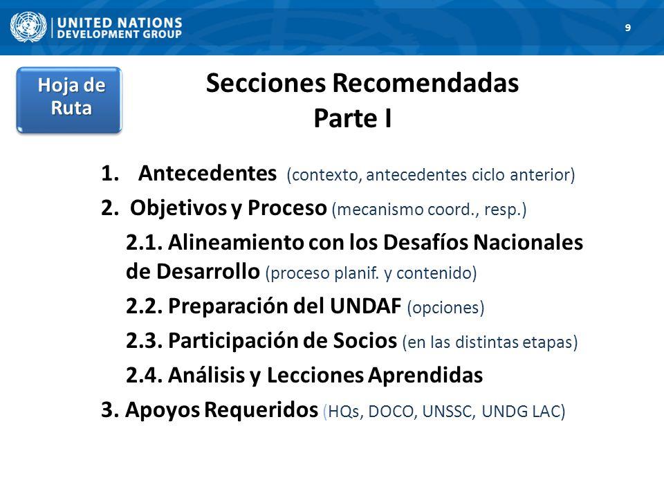 Secciones Recomendadas Parte I