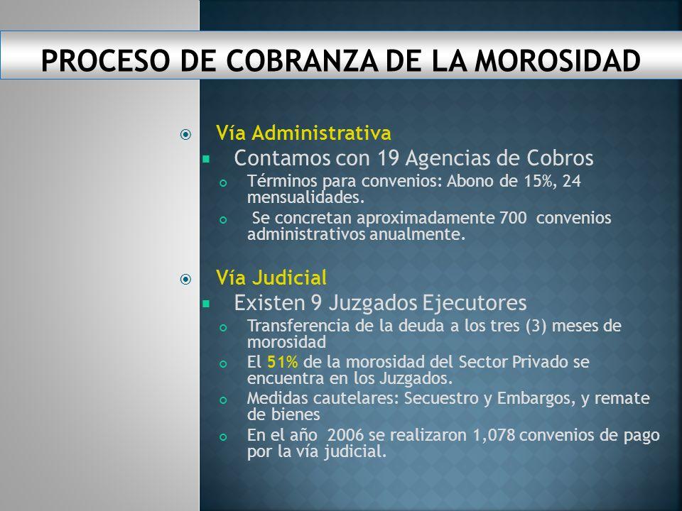 PROCESO DE COBRANZA DE LA MOROSIDAD