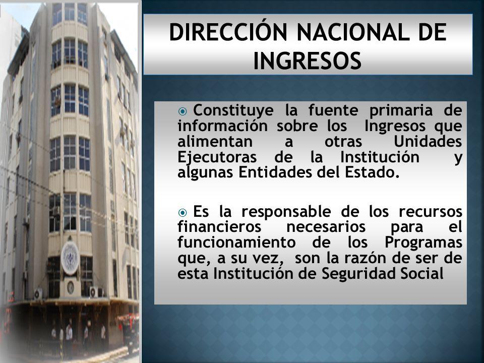 DIRECCIÓN NACIONAL DE INGRESOS